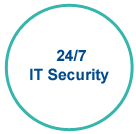 24 / 7  IT Security